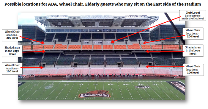 Suggested locations for ADA. Wheel chair, and Elderly guest seating